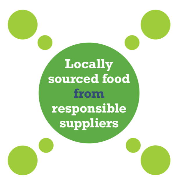 Locally sourced food from responsible suppliers